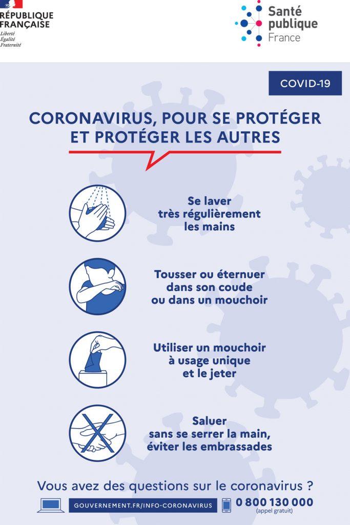 gestes barrieres coronavirus